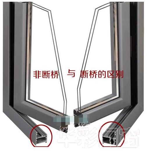断桥铝门窗与非断桥有什么区别?